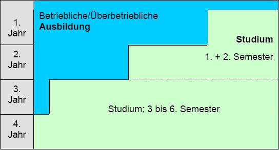 Index department bauingenieurwesen for Bauingenieurwesen studium